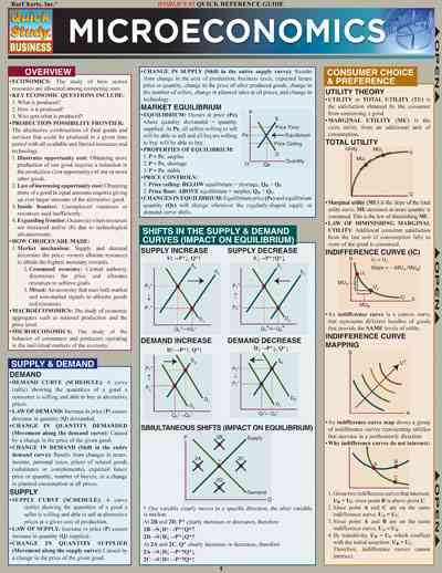 Microeconomics Laminated Guide By Mijares, John